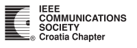 [ComSoc Croatia Chapter logo]